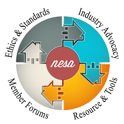 Image describing The National Estate Sales Association Member Benefits